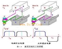 直流发电机 原理图