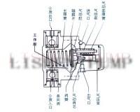 气动单向隔膜泵图片