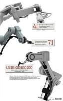 激光加工机器人