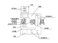 一种由制袋机电脑给出信号传输到电磁阀再工作的气动模具.图片