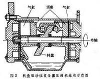 工程图 平面图 200_158图片