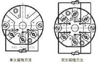 装配式热电阻(一)