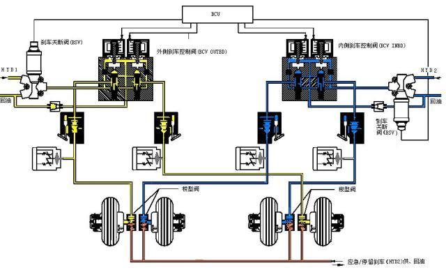 飞机液压系统图片