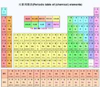 苍老师视屏网盘铹��_化学元素周期表