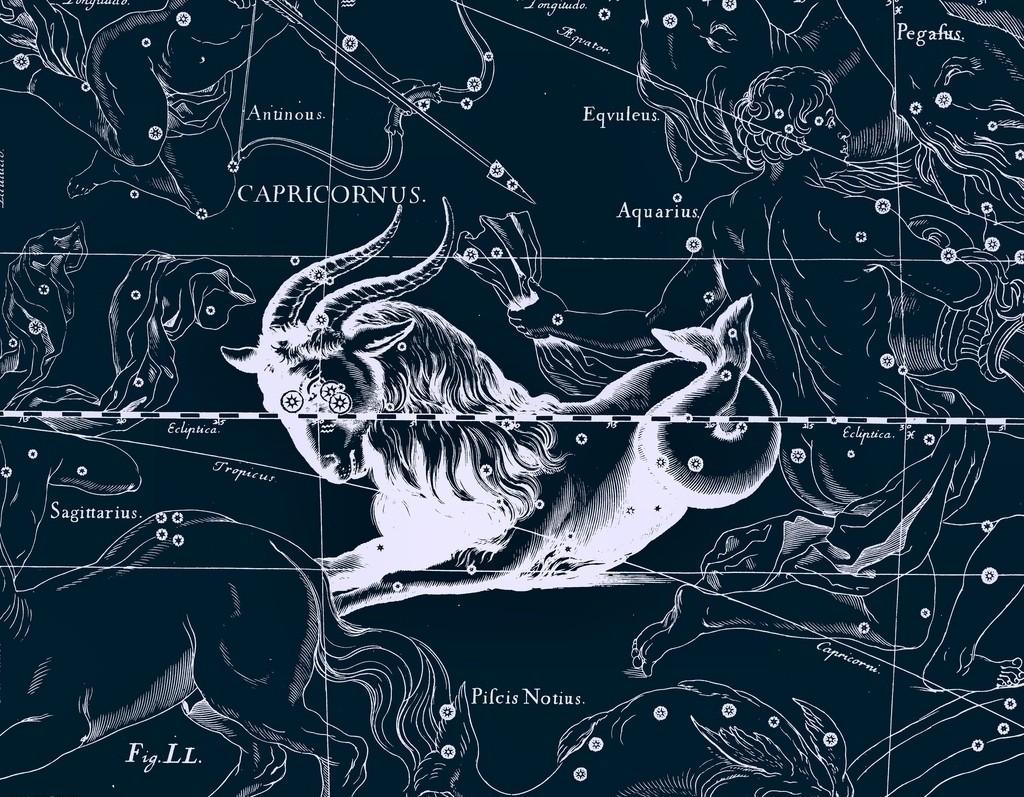 摩羯座是出现在秋天头像西南方的头部,其象征星座是摩羯的真人与夜空.白羊座可爱图片女生符号尾部图片