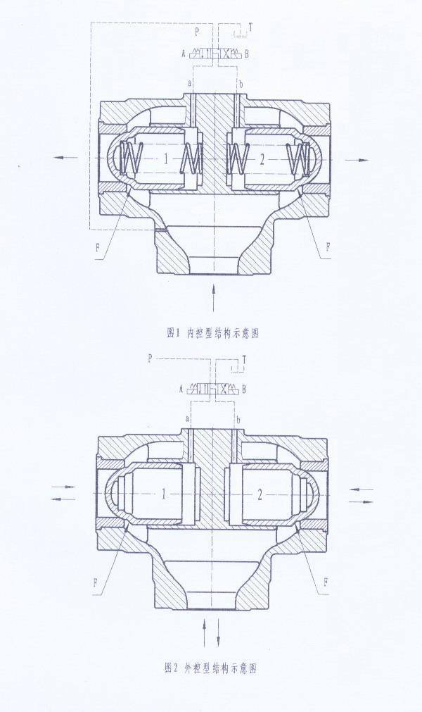 内置活塞式液动三通阀 专利项目 引资中国; 其中电磁换向阀皆采用一次图片
