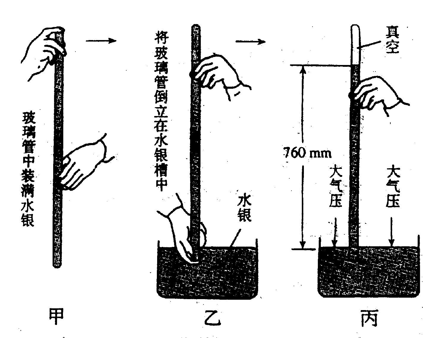 标准大气压词条图册_百度百科图片