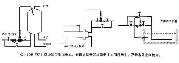 温控调节阀的安装示意图图片