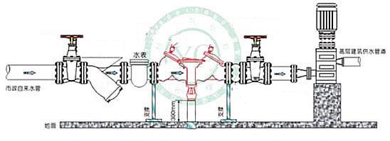 这个压差驱使泄水阀处于关闭状态,管路正常供水.图片