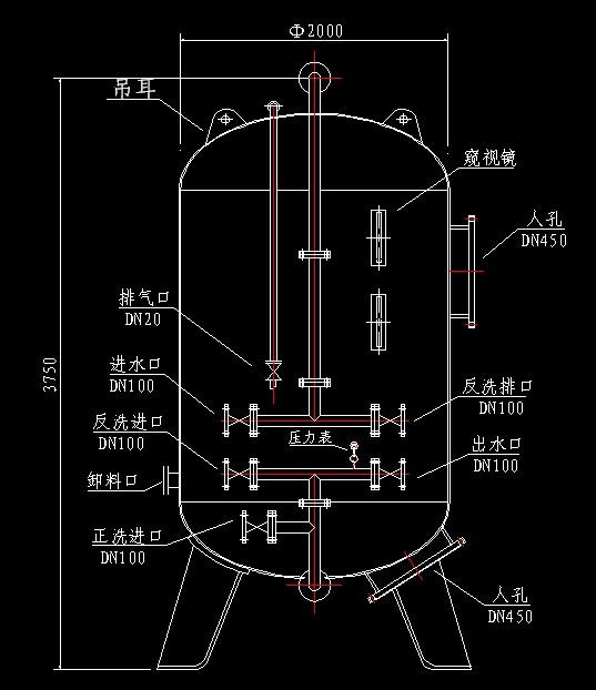 【产品供应】 石英砂滤料用途
