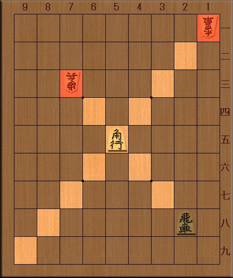 日本将棋_giottovongola图片