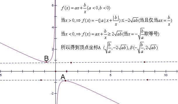 对勾函数是数学中一种常见而又特殊的函数,见图示 ...