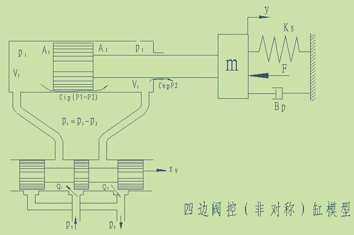 液压缸原理图; 液压油缸和气缸的优缺点; 供应油缸_液压油缸 欢迎图片