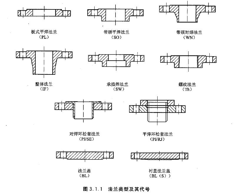 电脑声���#�.b9a�{)_管子外径 : a(17. 2-2032mm) b(14-2020mm )      (8).
