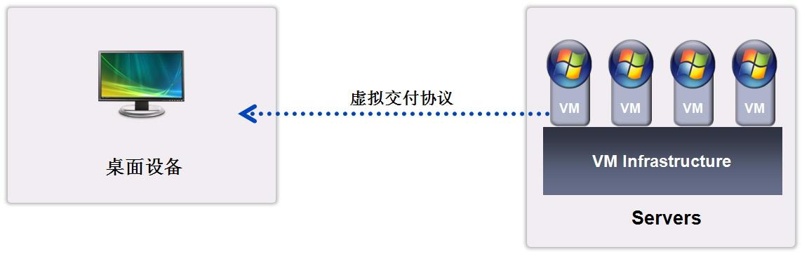 手机虚拟化申请解锁小米桌面如何上锁图片