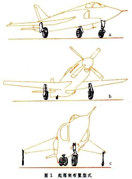 飞机起落架原理图解飞机起落架原理 飞机发动机原理 ...