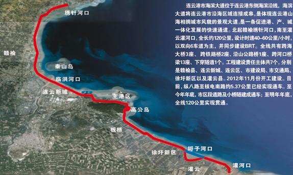 连云港海滨大道