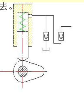 液压系统-供应叶片泵-pfe系列图片