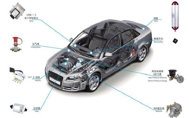 液化石油气汽车图片