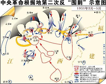 在具体战法运用上:(1)中央红军正确执行了毛泽东所图片