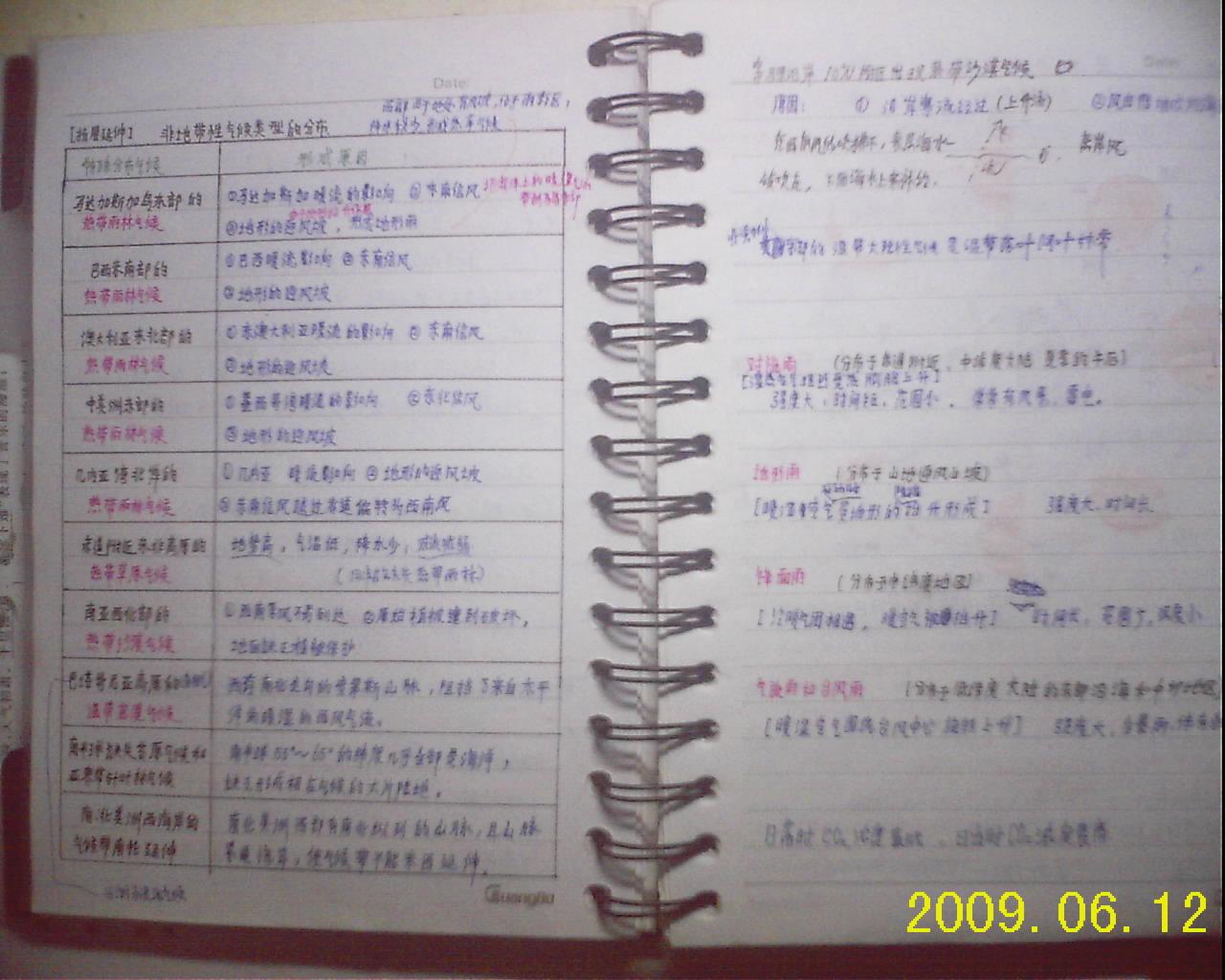 【和盘托出】各科笔记本,错题本(真是图片,值得借鉴.图片