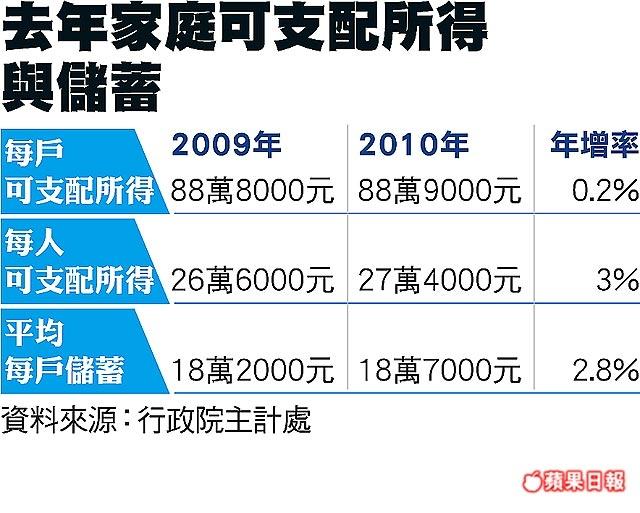 杭州人均gdp_2019俄罗斯人均gdp