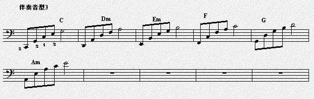 c大调和弦简易编配方法(二)图片