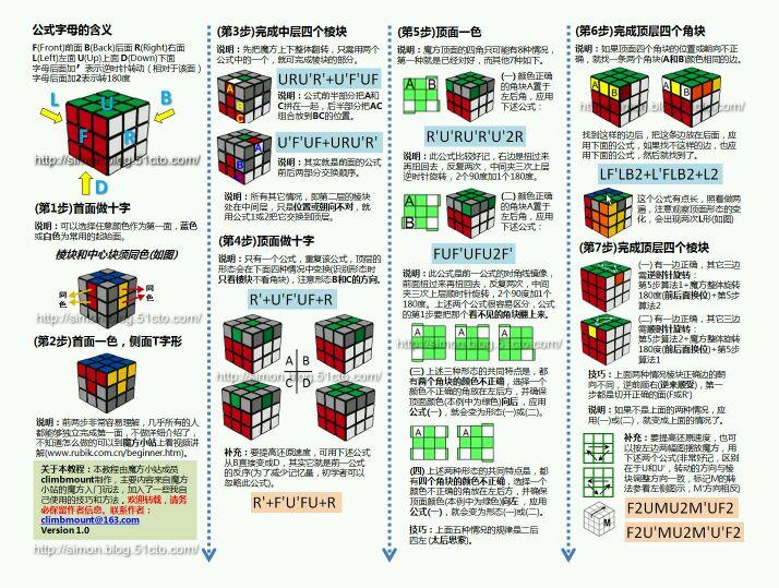 魔方公式口诀 魔方怎么拼六面 魔方公式口诀简单的图片