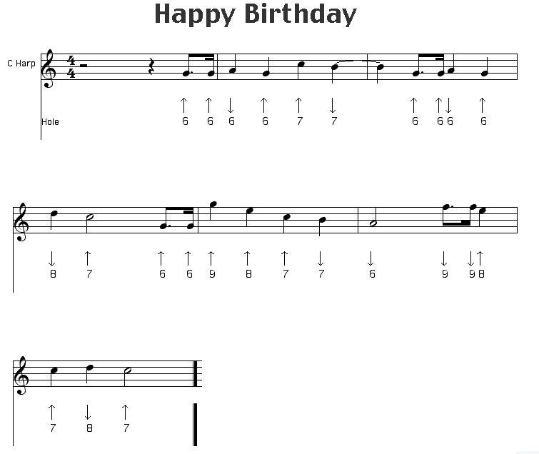 [电子琴] 五声歌[电子琴谱] 甜甜双排键电子琴《生日歌》 电子琴指法图片