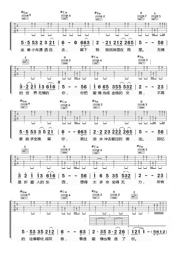 后来扫弦吉他谱简单版