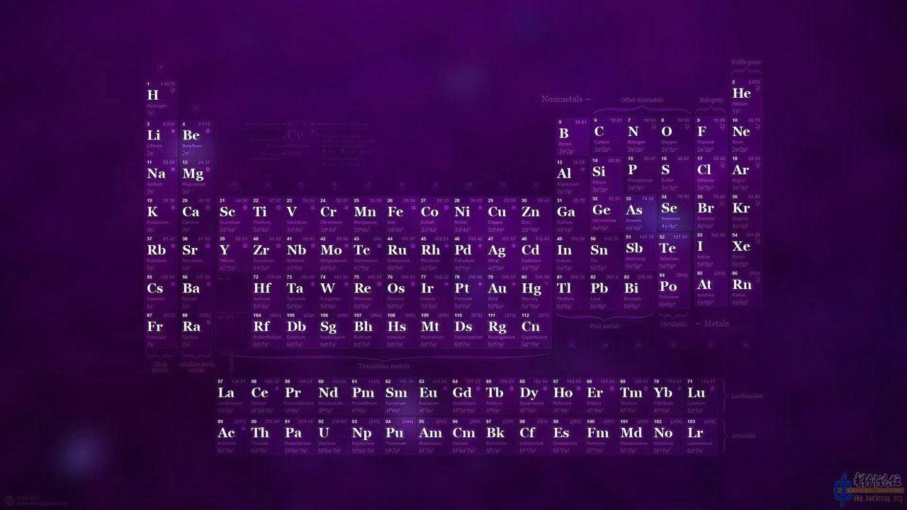 [水]化学元素周期表高清壁纸图片