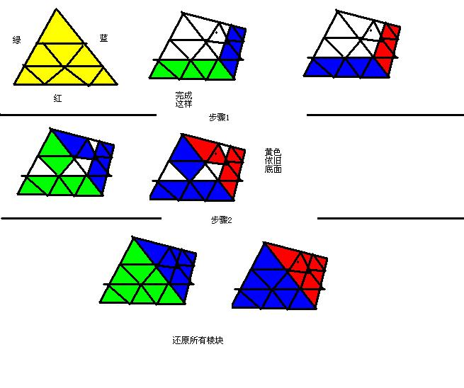 金字塔魔方口诀及图片图片
