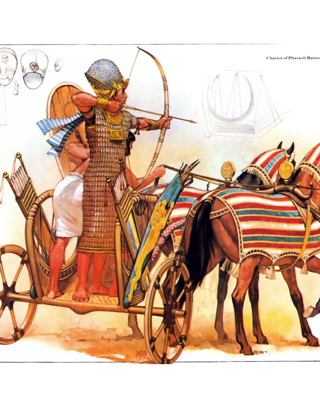 发现古埃及战车是这过样子滴图片