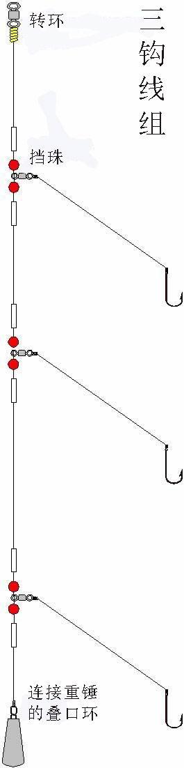 钩绑法_双鱼钩的绑法图解_铅头钩的绑法图解_一根针 ...