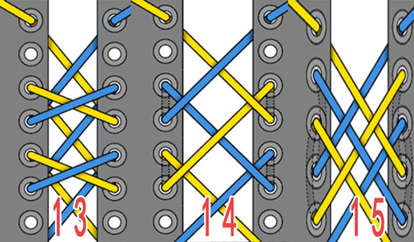 鞋带采用平直系法图片