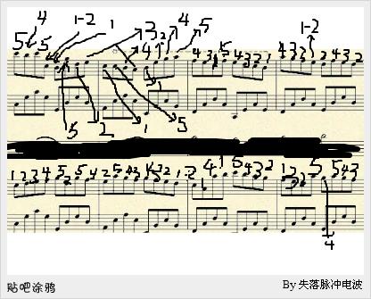 小提琴第二把位c大调指法图分享展示图片