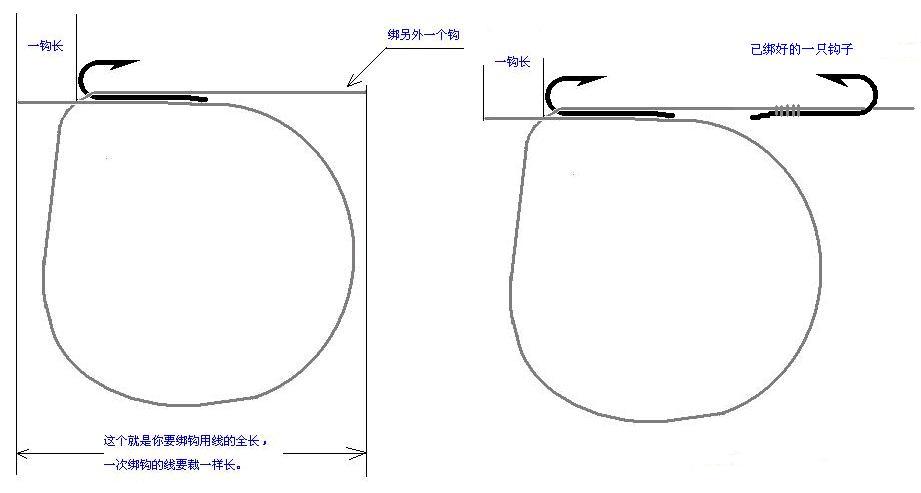 钩的绑法动画图解子母钩绑法图解一根针绑钩法图解