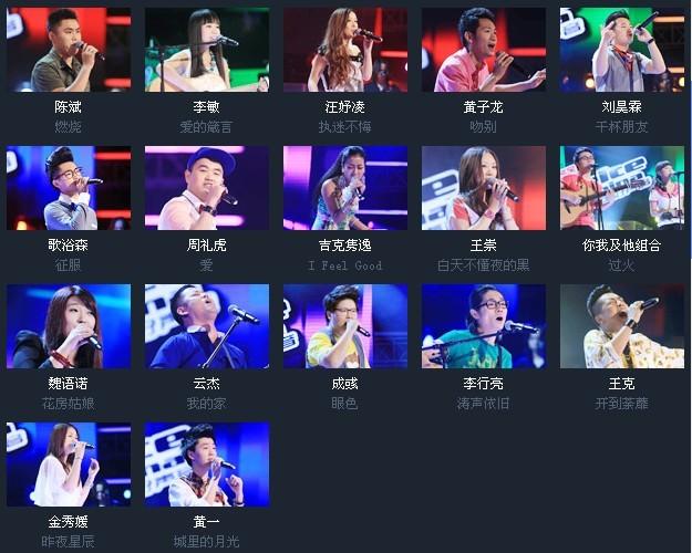 中国好声音第第一季