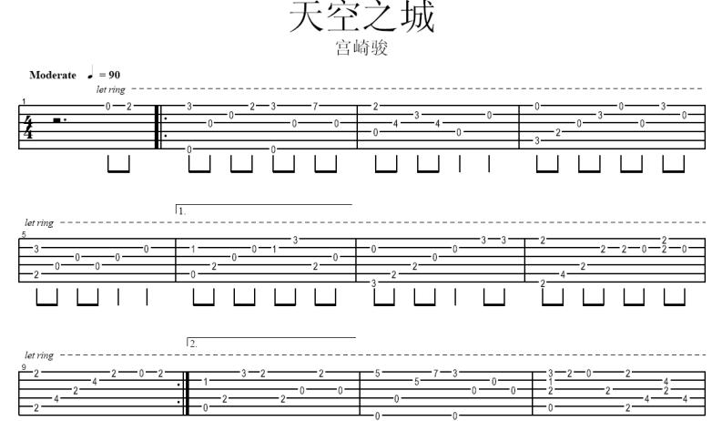 小星星电子琴简谱和弦内容小星星电子琴简谱和弦图片