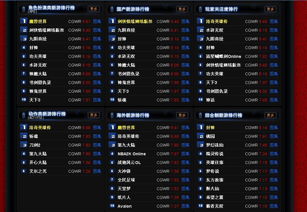 新浪网游排行榜 【cgwr】_网络游戏吧_百度贴吧图片