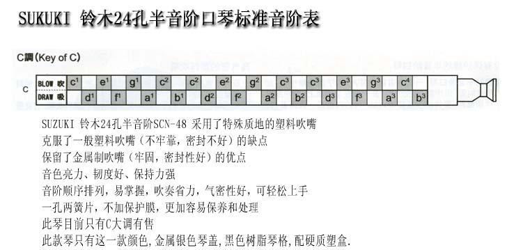 【求解】24孔半音阶口琴键位图片