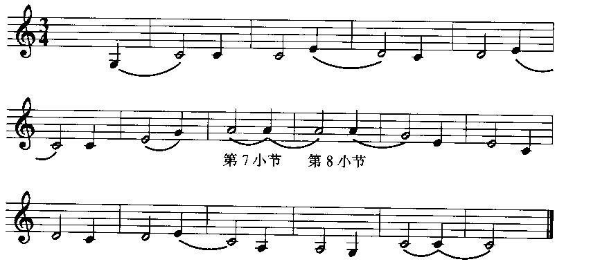 就是五线谱高音谱的c大调图片