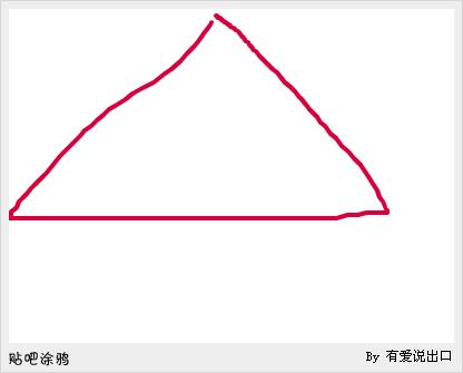 【求助】帮忙绘制以下由三角形联想的文字图片