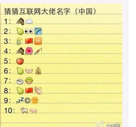 中国十大网络boss 看图猜名字图片