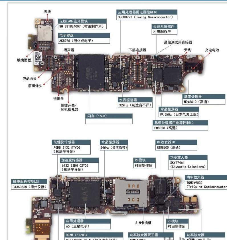 在线观看昂达主板usb接线图 技嘉主板机箱接线图 华硕主板电源接线图图片