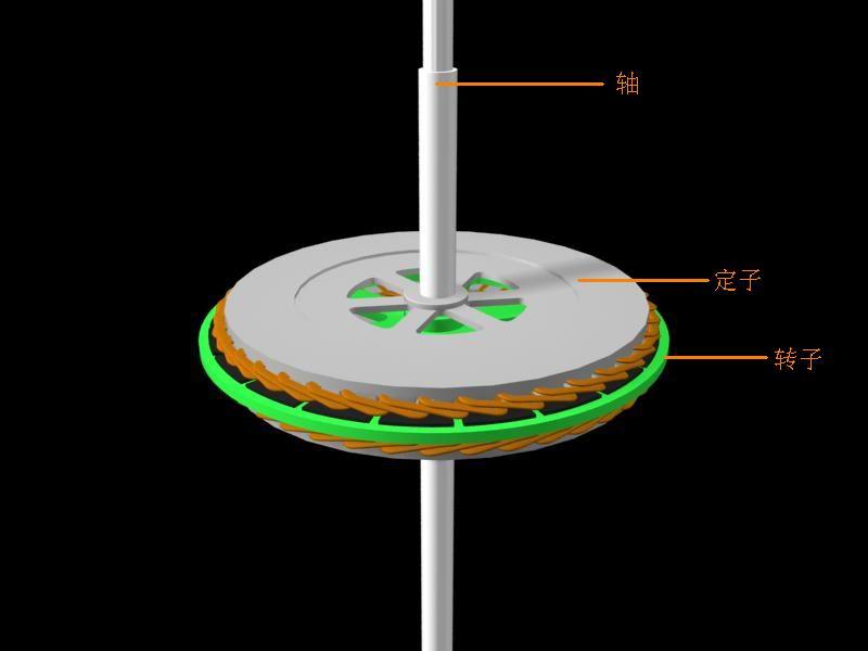 球形垂直轴轴多盘式风力发电机结构视频