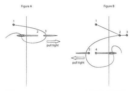 手工纸粽子的做法 - 第2页