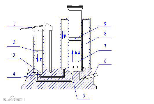 液压千斤顶的工作原理图片