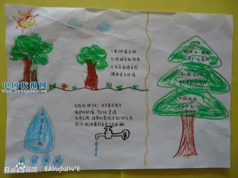 小学环保内容--手抄报(组图)