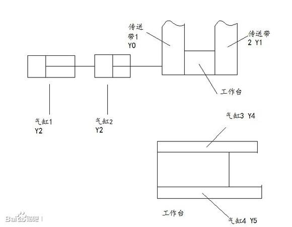【有大神能指教吗】三菱plc控制气缸电气接线图图片